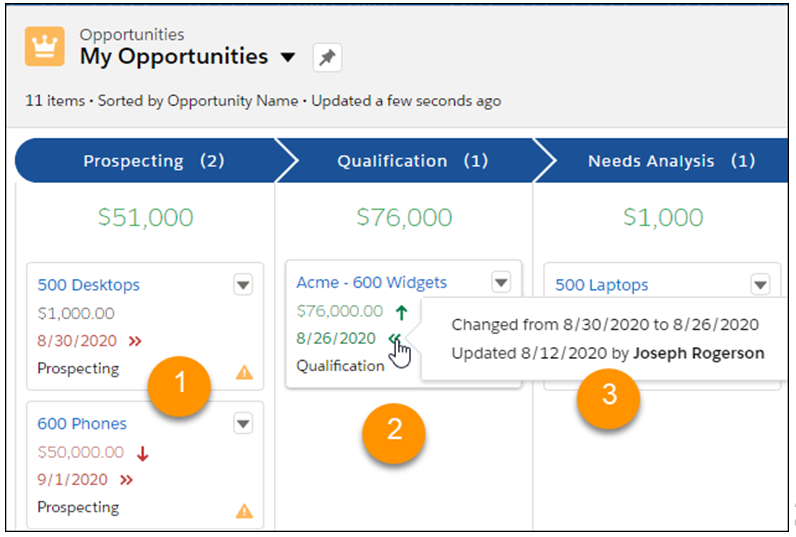 Salesforce Opportunity List Views